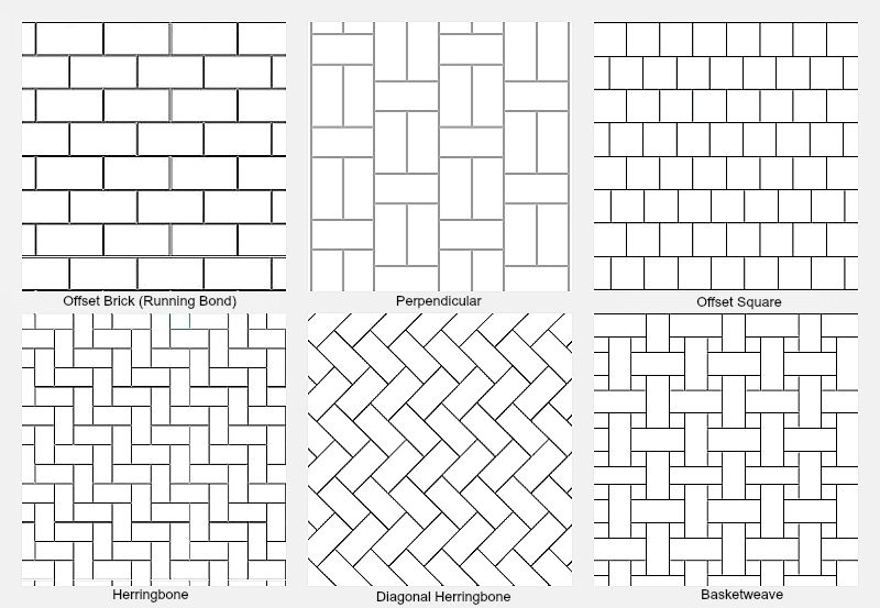Backsplash Patterns
