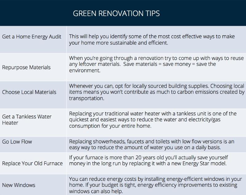 Green Renovation Tips 1