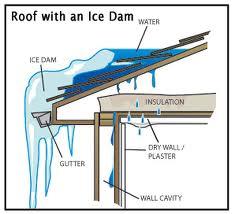Ice dam image