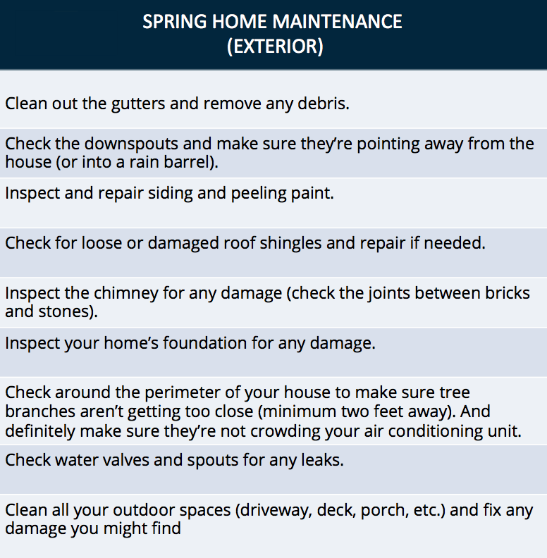 Spring Home Maintenance Exterior